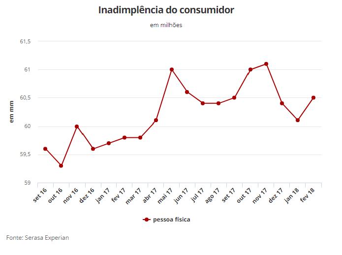 24 -inadimplêncio do consumidor